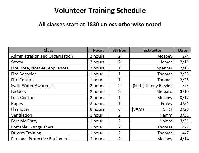 Volunteer Schedule 2020
